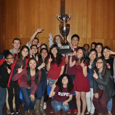 rupee wins cohort cup